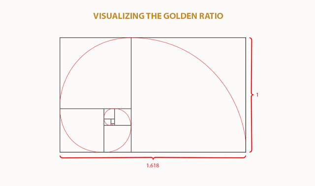 golden-ratio.png